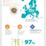 efsa infografica