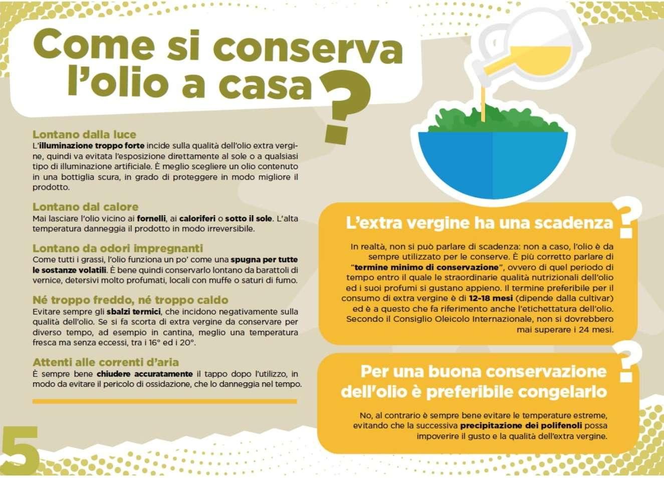 olio di oliva conservazione